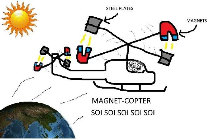 STEEL PLATES MAGNETS MAGNET-COPTER SOI SOI SOI SOI SOI